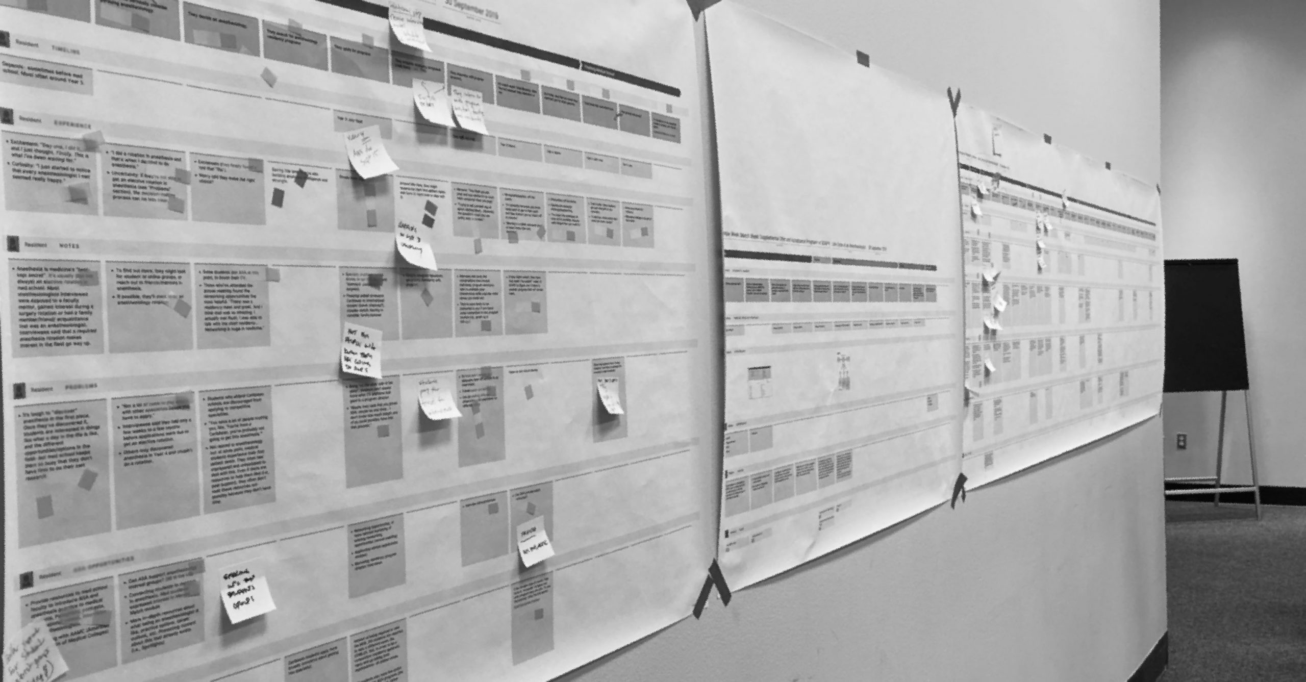 Sample image of a customer journey map built using paper prototyping in a UX workshop